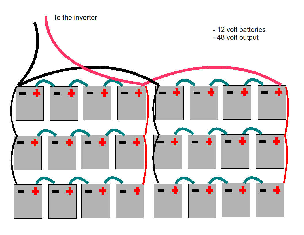 Series Battery Connection Diagram Electrical Wiring Ups Two Get Free Image About 2 Parallel